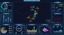 社会治理运行分析云图投屏动态数据展示html模板