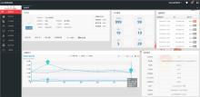 HTML5响应式商品交易后台管理框架模板