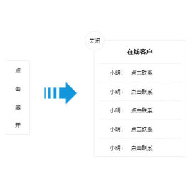 右侧浮动可展开收缩在线QQ客服特效代码